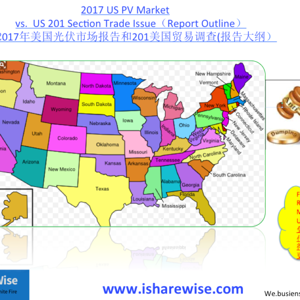 USA PV Customized Report and 201 Section|IShareWise |光伏云享慧|: 1)US PV Market Summary 2)US PV Market Policy vs. Top PV States 3)US PV Market Price