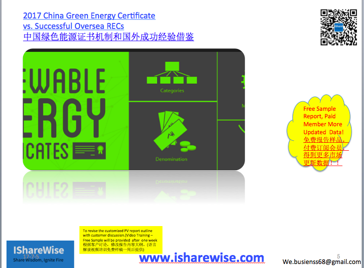 China green energy certificate and usa recs consulting eshop china green energy ceriticate and usa recsisharewisesales agencybankabilityproject yadclub Gallery
