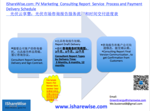 Consulting Service Schedule |2018 Global PV Project Development Chance (Specific Pipeline) and Joint Development Partner | Consulting eShop Financing |光伏云享慧 Content | Consulting eShop Financing |光伏云享慧| 咨询服务进度,全球光伏项目开发机会(明确项目)和寻找合作开发伙伴