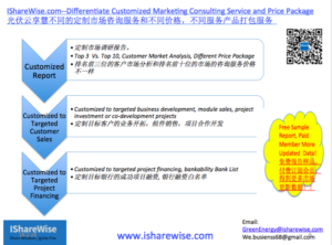 Consulting Service,2018 Global PV Project Development Chance (Specific Pipeline) and Joint Development Partner,IShareWise,Sales Agency,Bankability,Project Financing, IShareWise.com,China Green Energy Certificate and USA REC,New Energy, Renewable, eShop,New Energy Car, Solar, Solar Project , Solar System ,咨询服务,全球光伏项目开发机会(明确项目)和寻找合作开发伙伴,中国绿色能源证书和美国成功经验,光伏云享慧,项目融资,电商,银行融资清单,太阳能项目,销售代理,电站项目,光伏项目,新能源,可再生能源,新能源汽车