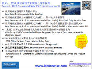 Content |2018 Rooftop Solar PV Project Investment | Consulting eShop Financing |光伏云享慧 | Consulting eShop Financing |目录|光伏云享慧|2018 屋顶太阳能光伏项目投资收益||光伏融资项目咨询