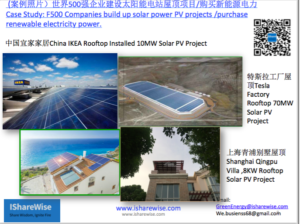 Rooftop Case Study |2018 Rooftop Solar PV Project Investment | Consulting eShop Financing |光伏云享慧 | Consulting eShop Financing |屋顶项目案例|光伏云享慧|2018 屋顶太阳能光伏项目投资收益|光伏融资项目咨询